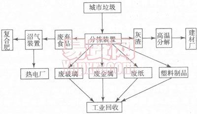 电路 电路图 电子 设计 素材 原理图 400_232