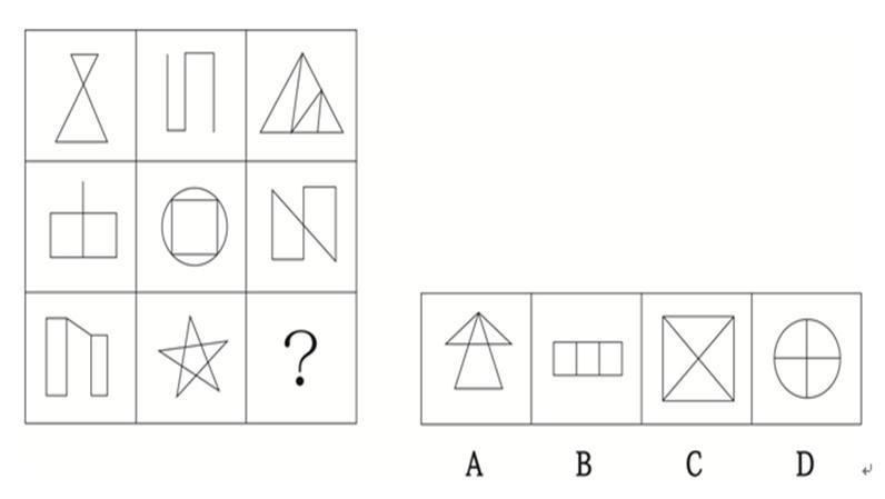 可以发现最明显的特征就是有五角星这个元素,而在一笔画问题中,五角星图片